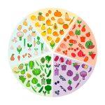 La importancia de los colores de las frutas, verduras y hortalizas