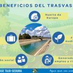 Los 5 beneficios más importantes del Trasvase